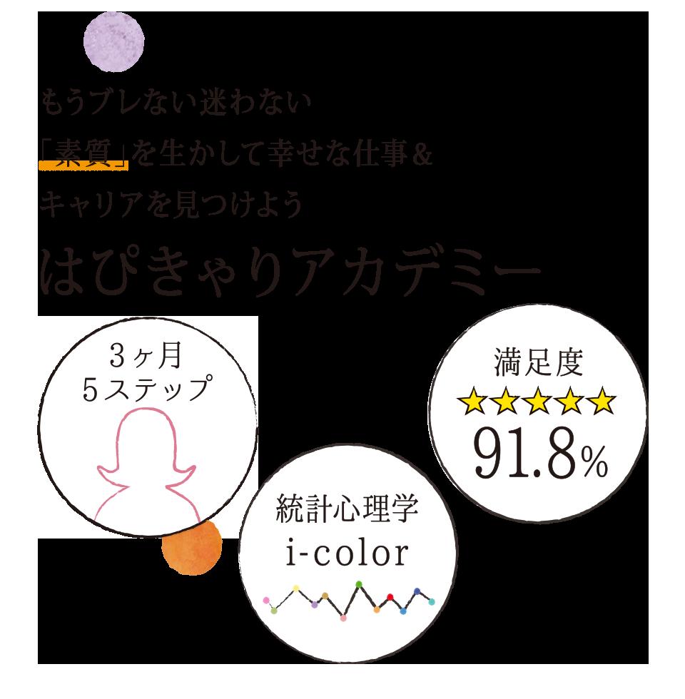 あなのi-color(素質)無料診断 女性限定 社員研修でも採用 満足度91.8%